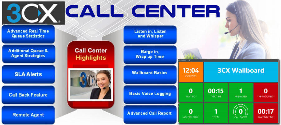 3cx call center solution